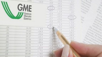GME – Presentazione della Relazione Annuale