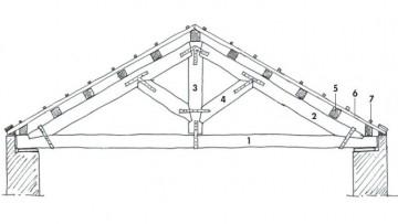 Strutture a capriate in legno di tipo tradizionale