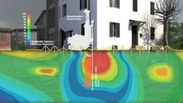 Cedimenti delle fondazioni: la tomografia elettrica e il georadar