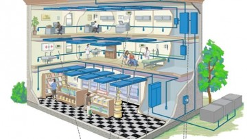 Quali sono gli strumenti per la gestione sostenibile del costruito?