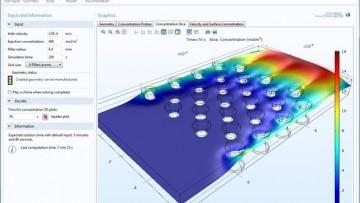 Simulazione e modelli multifisici: Comsol lancia Multiphysics 5.1
