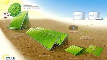Un combustibile prodotto da sole, CO2 e acqua.