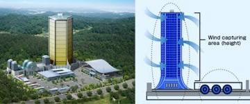 Innovativo impianto eolico dal Giappone