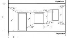 Edifici esistenti  in muratura: il modello a telaio equivalente