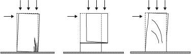 Schematizzazione dei meccanismi di rottura del pannello murario: flessione-ribaltamento, scorrimento e taglio