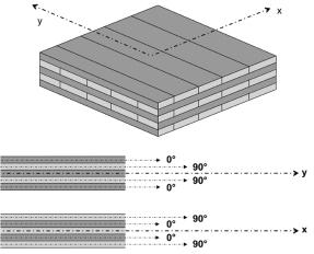 XLAM, pannello multistrato con strati incrociati (Disegno Andrea Bernasconi)