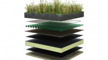 La stratigrafia di un sistema verde pensile