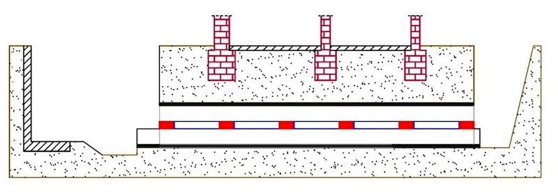 Completamento inserimento tubi