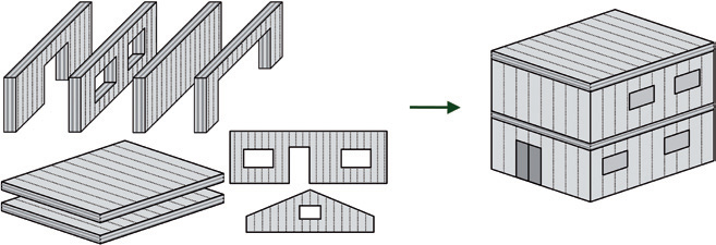 Schema della struttura scatolare di un edificio in XLAM (Disegno Andrea Bernasconi)