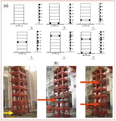 2-A2-Figura 4