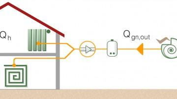 Contabilizzazione del calore: le componenti di spesa e la ripartizione