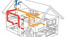 Ventilazione degli ambienti interni: tecnologie e suggerimenti