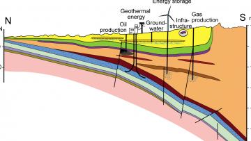 Progetto Geomol: un modello 3d per conoscere il sottosuolo