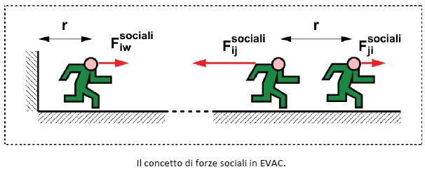 analisi-evacuazione-persone-modello-evac_clip_image003[1]