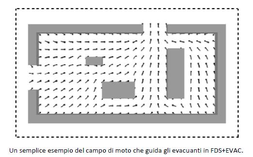 analisi-evacuazione-persone-modello-evac_clip_image004[1]