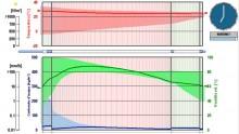 Corso avanzato di igrotermia: migrazione del vapore in regime dinamico
