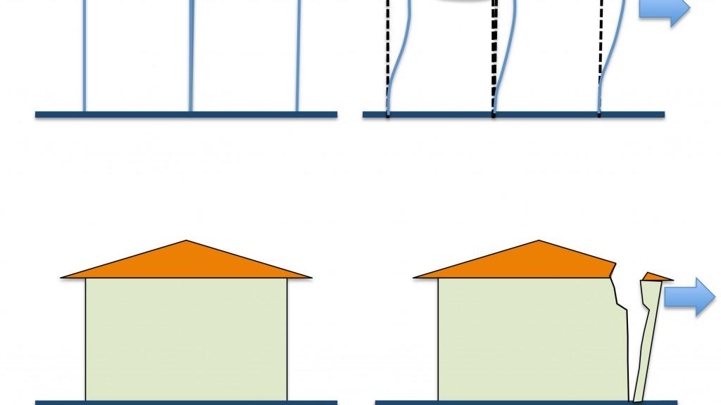 Diverso comportamento delle strutture in c.a (in alto) e in muratura (in basso) in caso di sollecitazioni sismiche (Disegno Carlo Blasi)