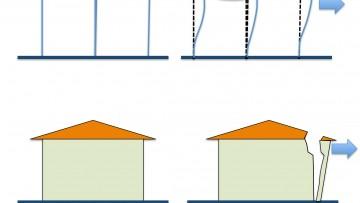 Come prevedere il comportamento delle murature storiche con l'analisi cinematica