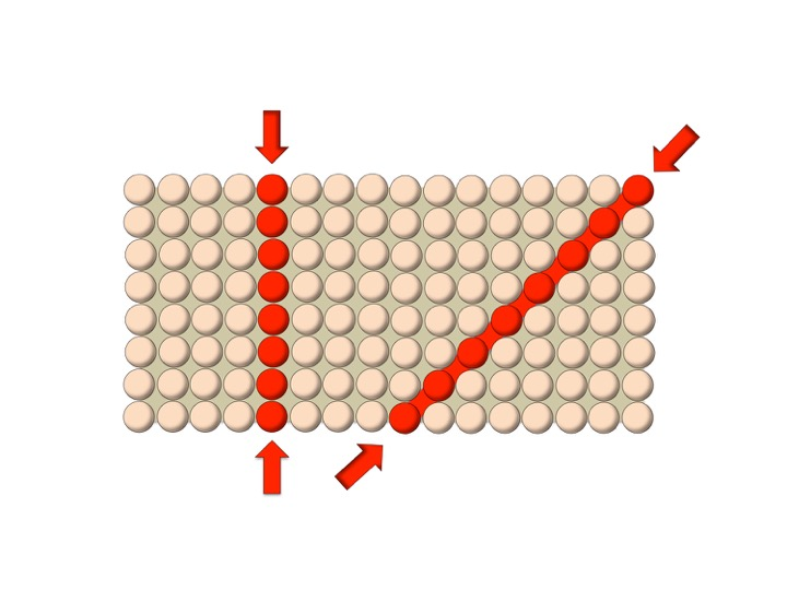 In un materiale senza resistenza a trazione per ogni sollecitazione si ha una differente struttura reagente (Disegno Carlo Blasi).
