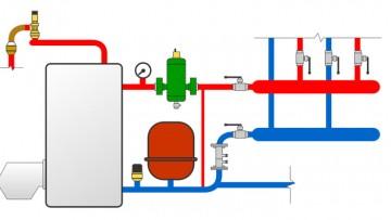 Guida alla denuncia Inail ex Ispesl per l'impianto termico
