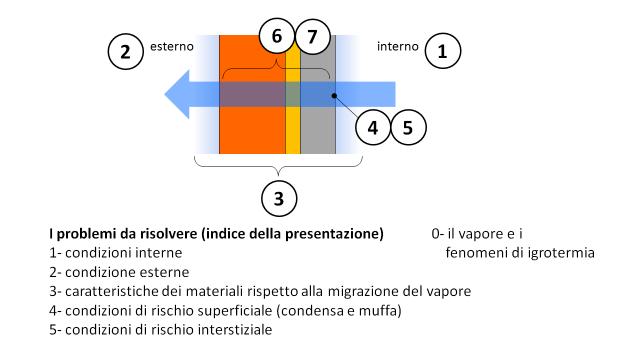Figura 1.1.