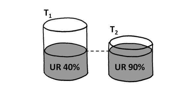Figura 1.1.bis1