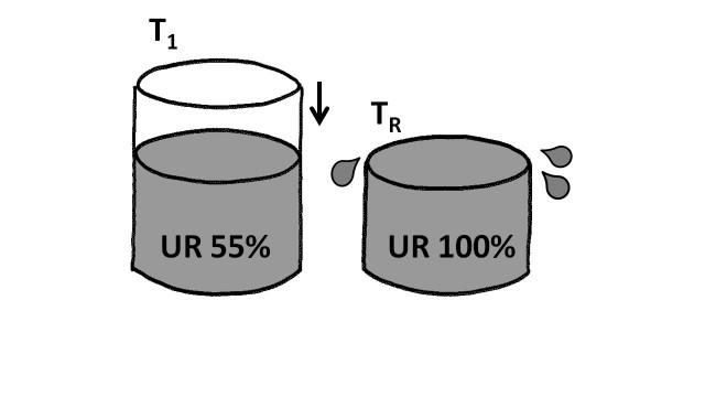 Figura 1.1.bis2