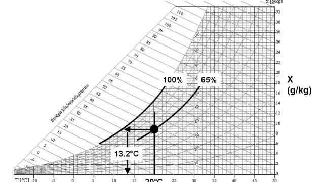 Figura 1.5