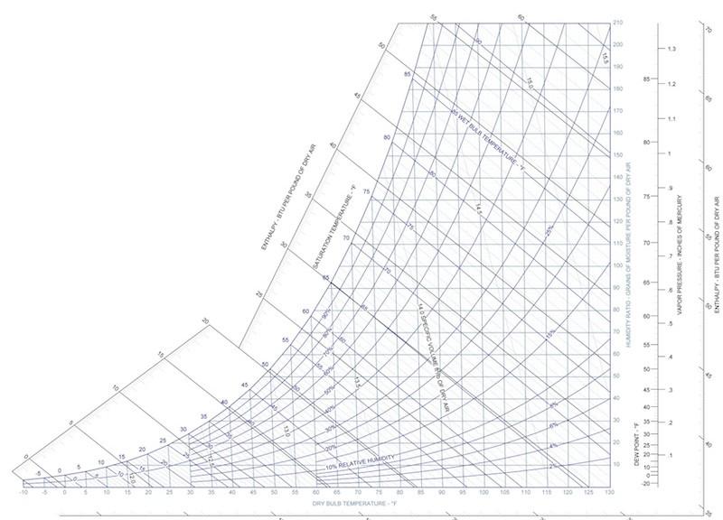 diagramma_cover