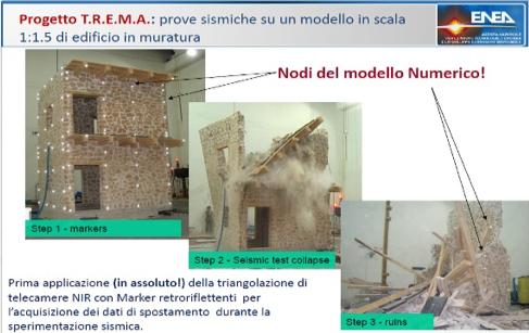 """Progetto T.R.E.M.A.: prove sismiche su un modello in scala 1:15 (da presentazione di Gerardo De Canio """"I° Workshop Progetto COBRA: tecnologie Enea per i Beni Culturali mature per il trasferimento tecnologico"""")"""