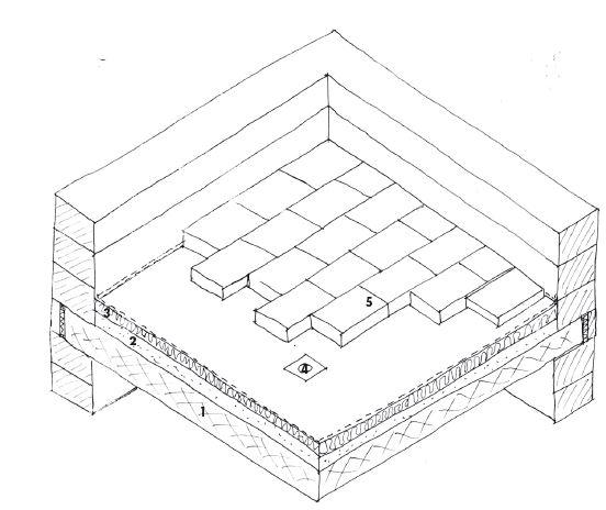 Spaccato assonometrico di un tetto caldo protetto superiormente da elementi di pavimentazione. Legenda: 1. supporto strutturale; 2. massetto; 3. termoisolante e manto impermeabile; 4. bocchettone; 5. elementi di pavimentazione