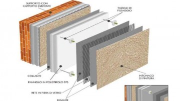 Riqualificazione di facciate: applicazione del cappotto su cappotto esistente con il sistema Vieroclima2