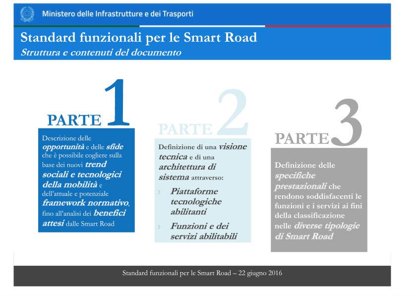 smart_road_2