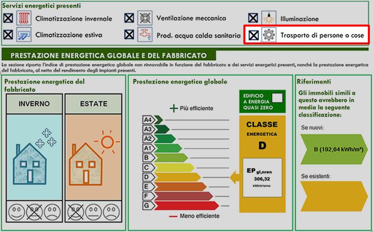 2_trasporto_certificato