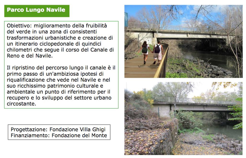 Parco Lungo Navile
