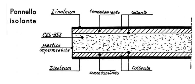 Franco 8_FIG 1_Pannello isolante (Disegno da G. Carbonara, Restauro architettonico, vol. 10, UTET, Torino, 2008)