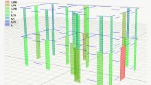 Valutazione della vulnerabilità sismica degli edifici: un esempio di calcolo