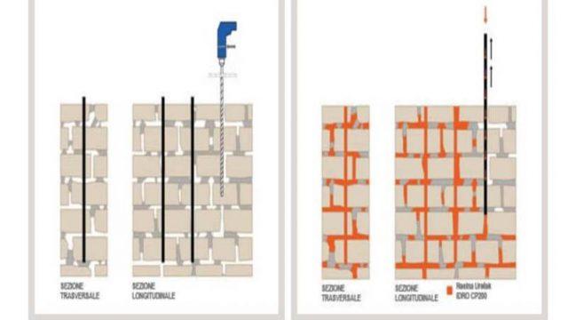 Saie 2016: le nuove soluzioni per il consolidamento murature di Uretek