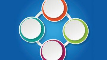 Guida alla Life Cycle Perspective o Prospettiva del Ciclo di Vita