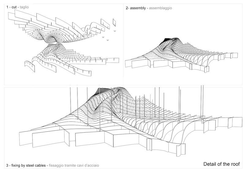 dw05-Museo_Terremoto_SchiavelloArchitectsOffice