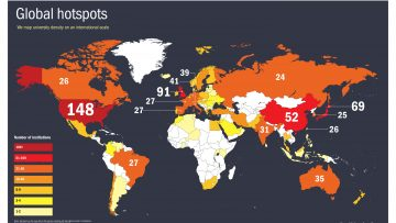 Quali sono le migliori università al mondo?