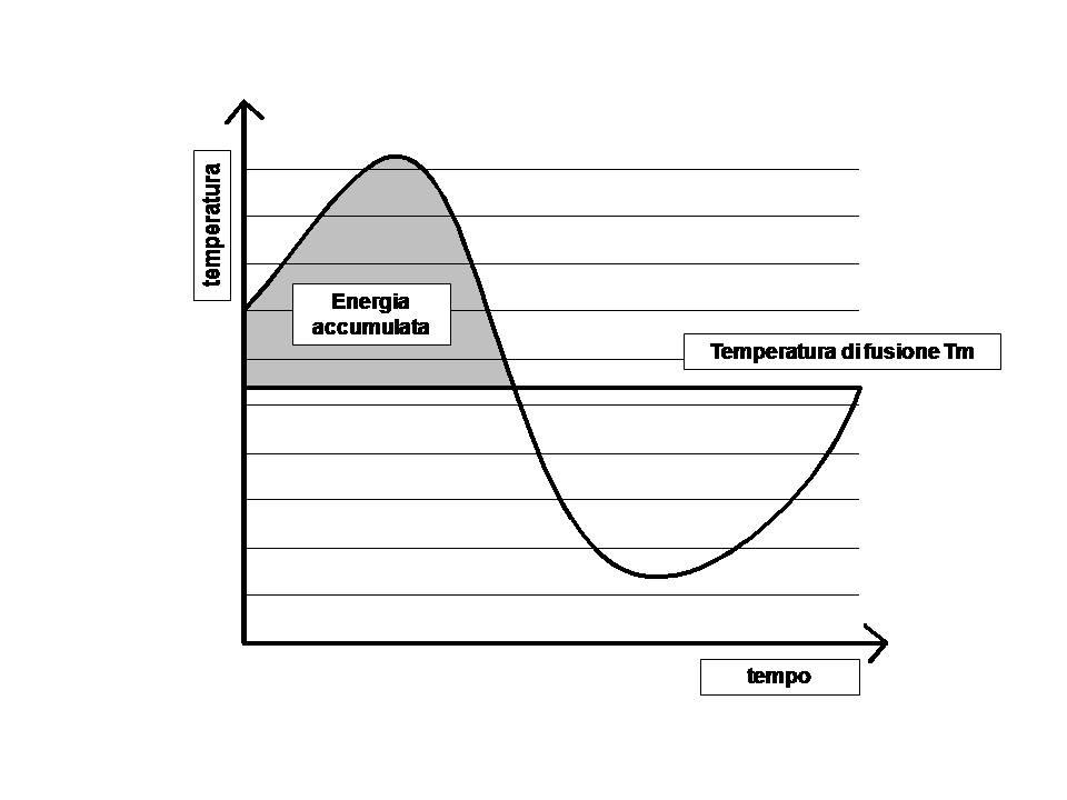 Figura 2.19