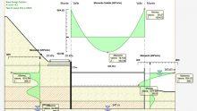 La messa in sicurezza del Lago d'Idro: come sono state condotte le opere strutturali e geotecniche