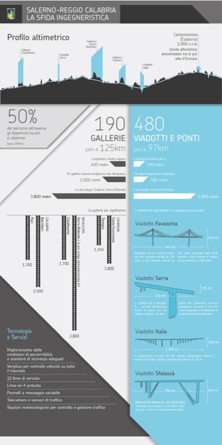 1_infografica_sfida_ingegneristica