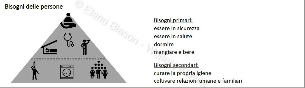 bisogni_persone-2