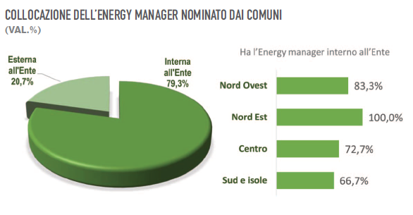 energy_manager_3