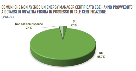 energy_manager_5
