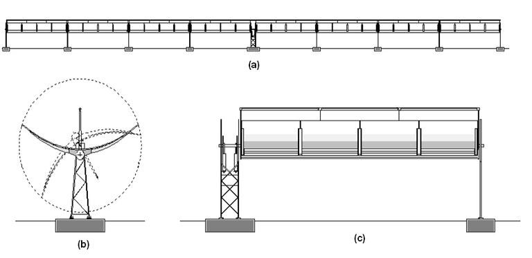Figura 1bis
