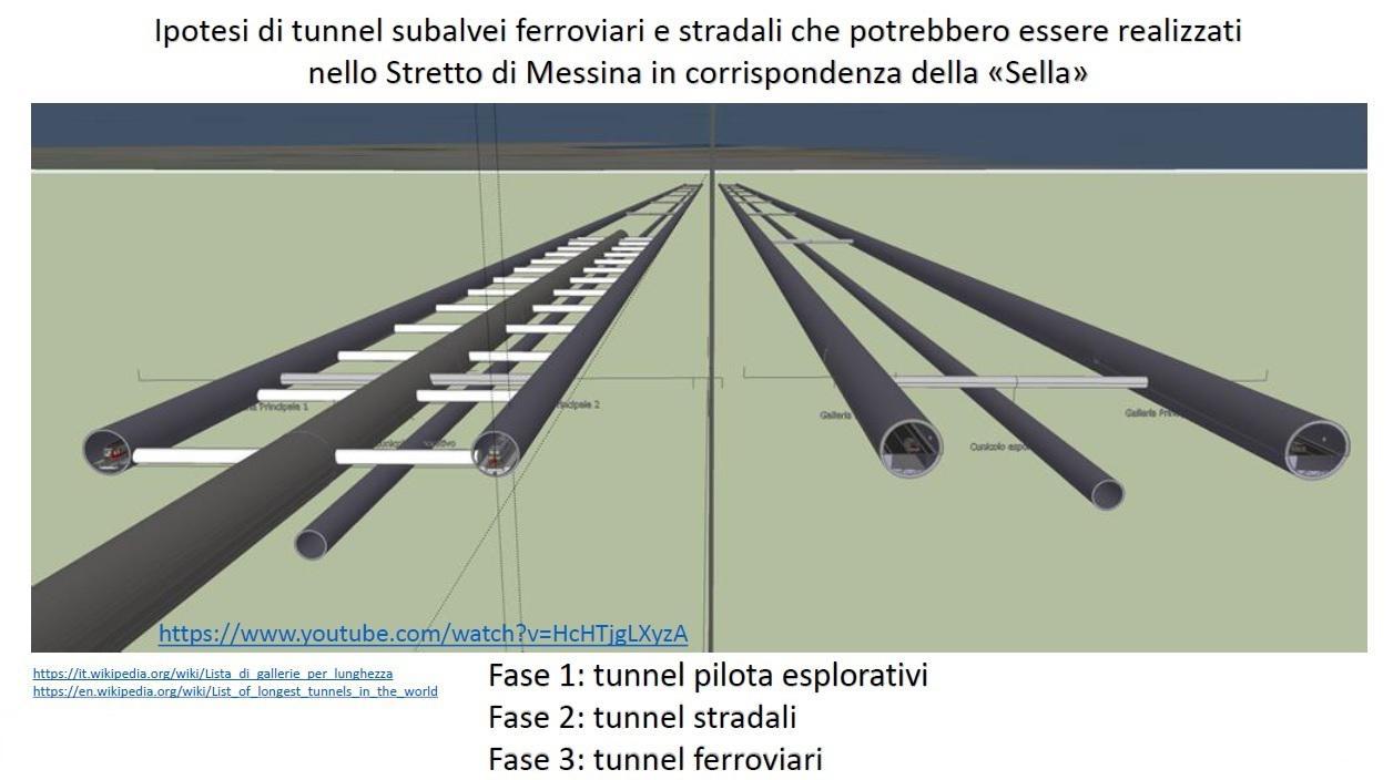 Ipotesi di sezione tunnel subalvei simili alla tipologia adottata per la Galleria di Base del Brennero [Fonte: Ing. Giovanni Saccà]