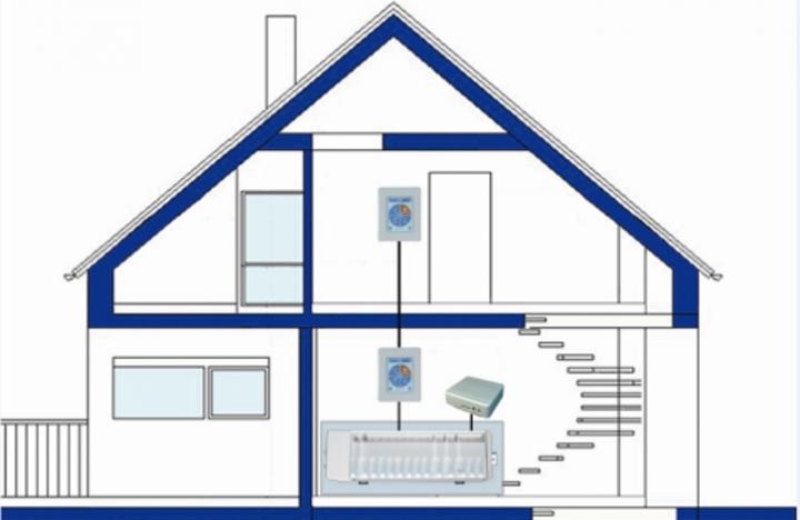 Applicazione in una casa unifamiliare con un °CALEONbox, due termostati ambiente °CALEON (uno per ogni zona) e datalogger per connessione ad Internet.
